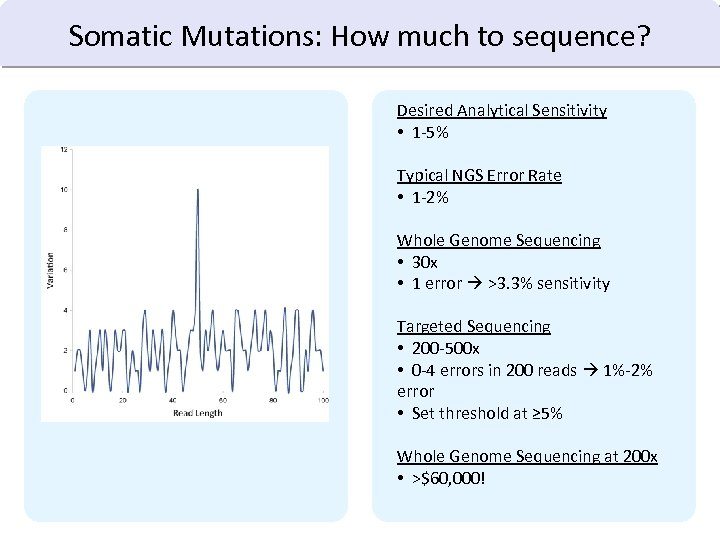 Somatic Mutations: How much to sequence? Desired Analytical Sensitivity • 1 -5% Typical NGS