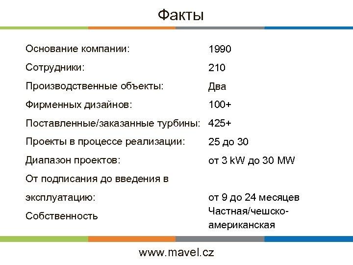 Факты Основание компании: 1990 Сотрудники: 210 Производственные объекты: Два Фирменных дизайнов: 100+ Поставленные/заказанные турбины: