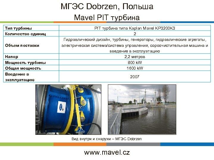 МГЭС Dobrzen, Польша Mavel PIT турбина Тип турбины Количество единиц Объем поставки Напор Мощность