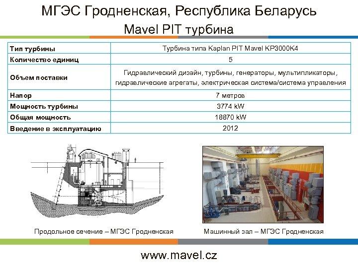 МГЭС Гродненская, Республика Беларусь Mavel PIT турбина Тип турбины Турбина типа Kaplan PIT Mavel