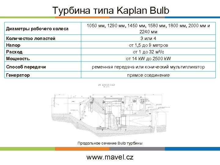 Турбина типа Kaplan Bulb Диаметры рабочего колеса Количество лопастей Напор Расход Мощность Способ передачи