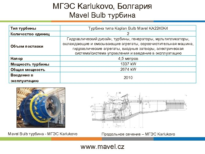 МГЭС Karlukovo, Болгария Mavel Bulb турбина Тип турбины Количество единиц Объем поставки Напор Мощность