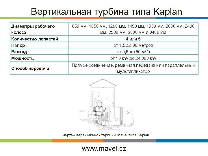 Вертикальная турбина типа Kaplan Диаметры рабочего колеса Количество лопастей Напор Расход Мощность Способ передачи
