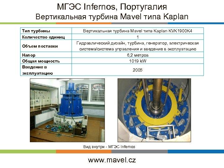 МГЭС Infernos, Португалия Вертикальная турбина Mavel типа Kaplan Тип турбины Количество единиц Объем поставки