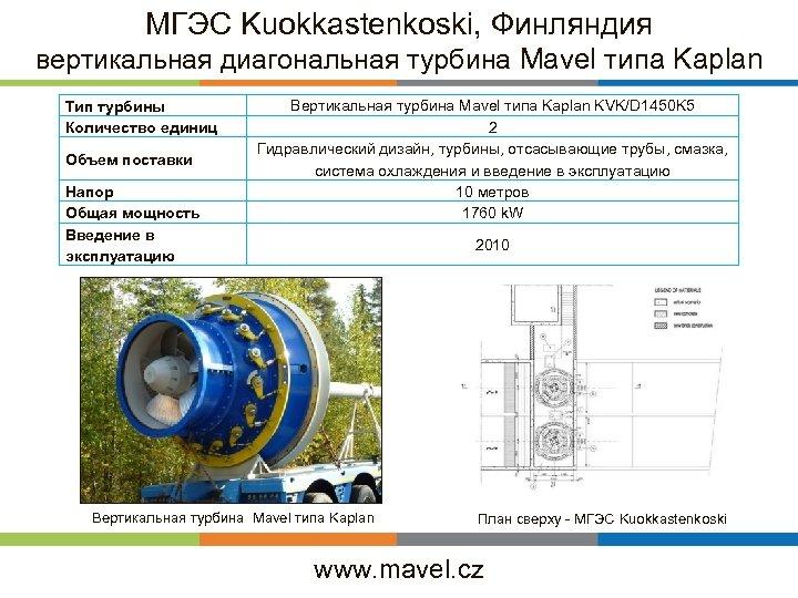 МГЭС Kuokkastenkoski, Финляндия вертикальная диагональная турбина Mavel типа Kaplan Тип турбины Количество единиц Объем