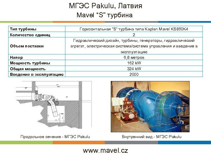 """MГЭС Pakulu, Латвия Mavel """"S"""" турбина Тип турбины Количество единиц Объем поставки Напор Мощность"""