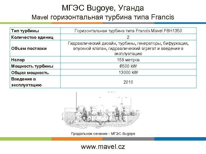 МГЭС Bugoye, Уганда Mavel горизонтальная турбина типа Francis Тип турбины Количество единиц Объем поставки