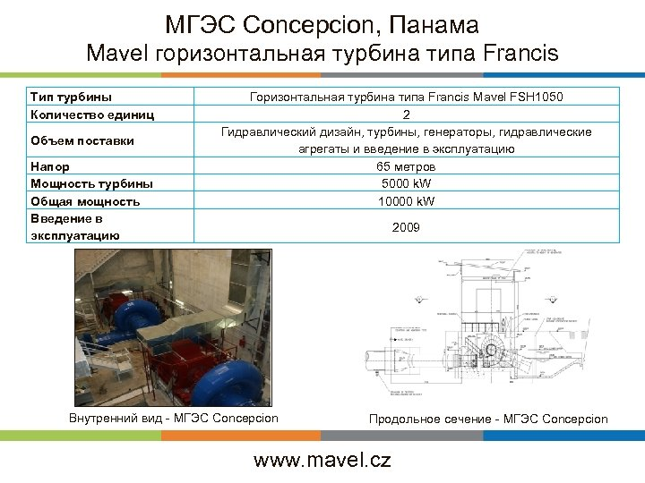МГЭС Concepcion, Панама Mavel горизонтальная турбина типа Francis Тип турбины Количество единиц Объем поставки