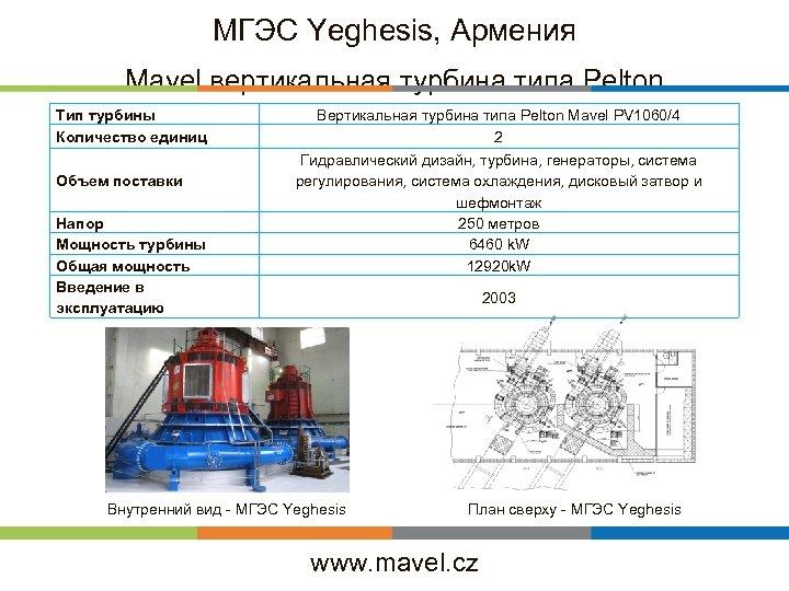 МГЭС Yeghesis, Армения Mavel вертикальная турбина типа Pelton Тип турбины Количество единиц Объем поставки