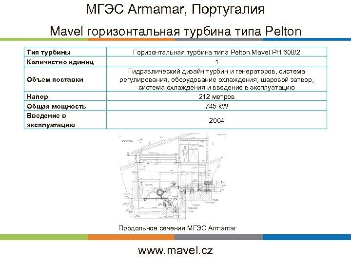 МГЭС Armamar, Португалия Mavel горизонтальная турбина типа Pelton Тип турбины Количество единиц Объем поставки