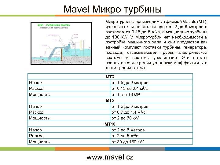 Mavel Mикро турбины Микротурбины производимые фирмой Mavelu (MT) идеальны для низких напоров от 2