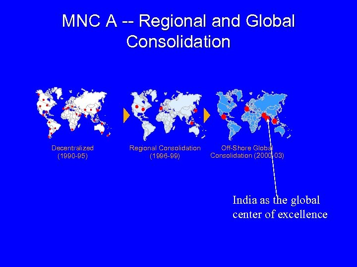 MNC A -- Regional and Global Consolidation Decentralized (1990 -95) Regional Consolidation (1996 -99)