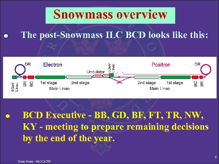 Snowmass overview The post-Snowmass ILC BCD looks like this: BCD Executive - BB, GD,