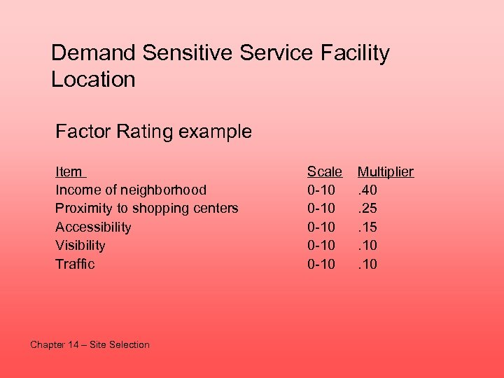 Demand Sensitive Service Facility Location Factor Rating example Item Income of neighborhood Proximity to