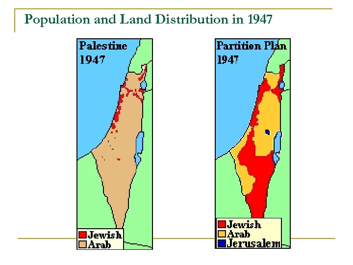 Population and Land Distribution in 1947