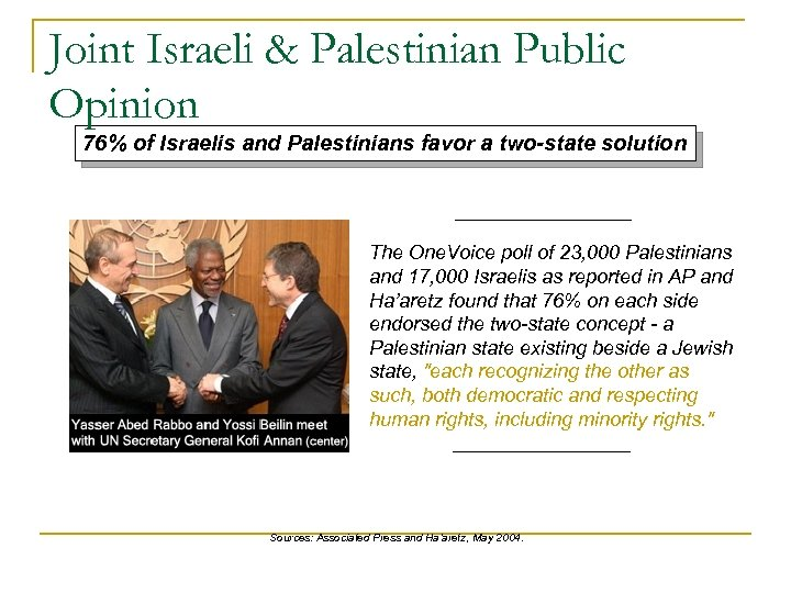 Joint Israeli & Palestinian Public Opinion 76% of Israelis and Palestinians favor a two-state