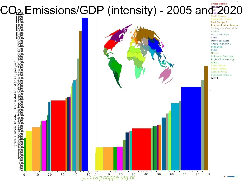 CO 2 Emissions/GDP (intensity) - 2005 and 2020 matthews@climate. be, model: www. climate. be/jcm