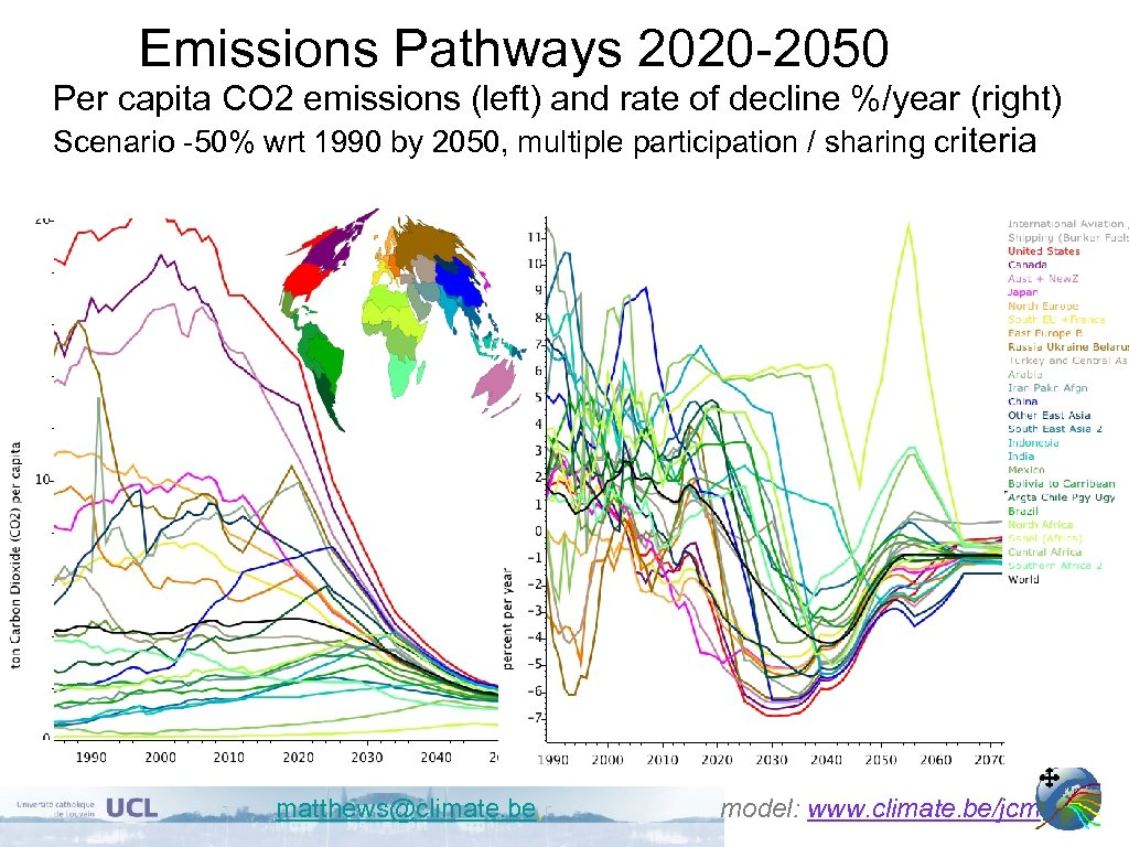 Emissions Pathways 2020 -2050 Per capita CO 2 emissions (left) and rate of decline