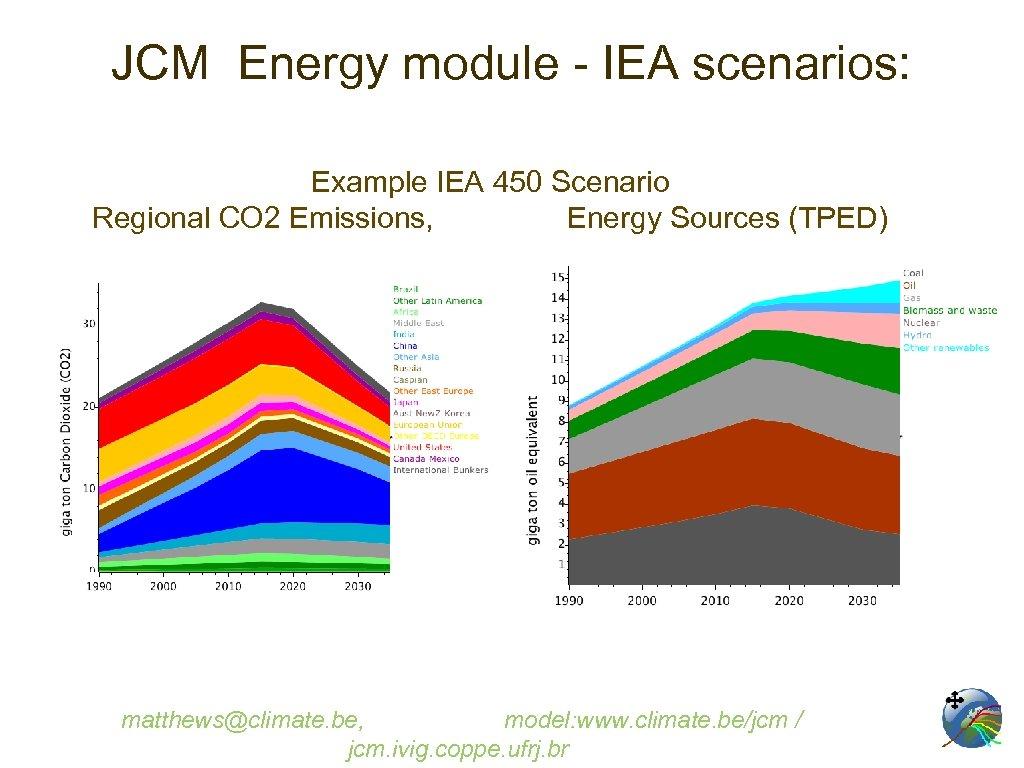JCM Energy module - IEA scenarios: Example IEA 450 Scenario Regional CO 2 Emissions,