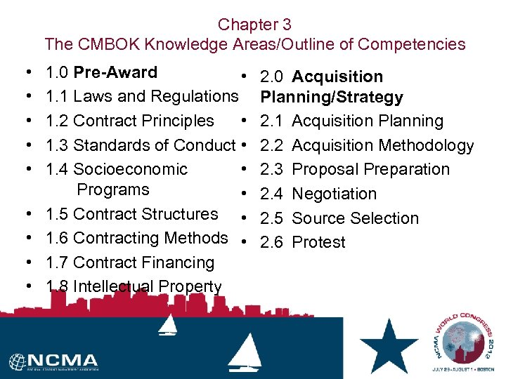 Chapter 3 The CMBOK Knowledge Areas/Outline of Competencies • • • 1. 0 Pre-Award