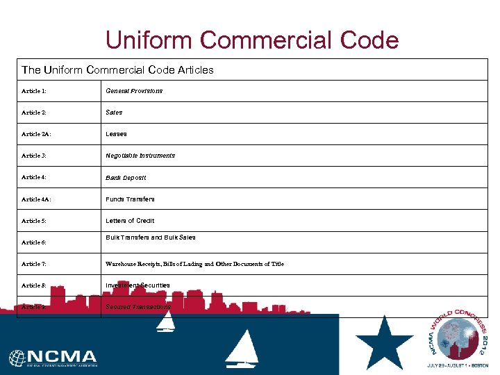 Uniform Commercial Code The Uniform Commercial Code Articles Article 1: General Provisions Article 2: