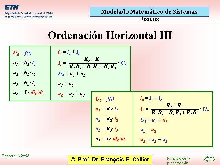 Modelado Matemático de Sistemas Físicos Ordenación Horizontal III U 0 = f(t) i 0