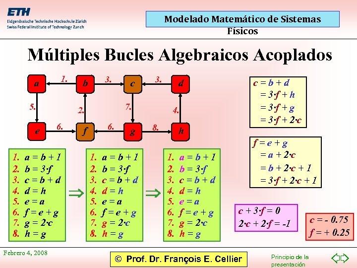 Modelado Matemático de Sistemas Físicos Múltiples Bucles Algebraicos Acoplados a 1. 5. e 1.