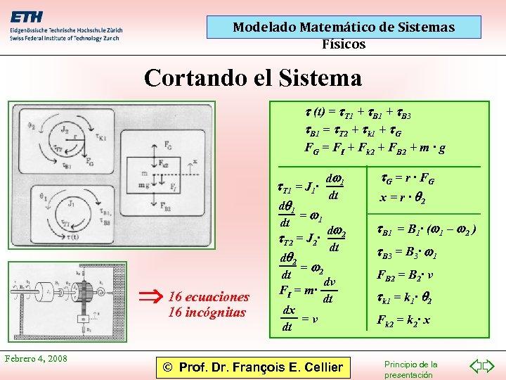 Modelado Matemático de Sistemas Físicos Cortando el Sistema t (t) = t. T 1