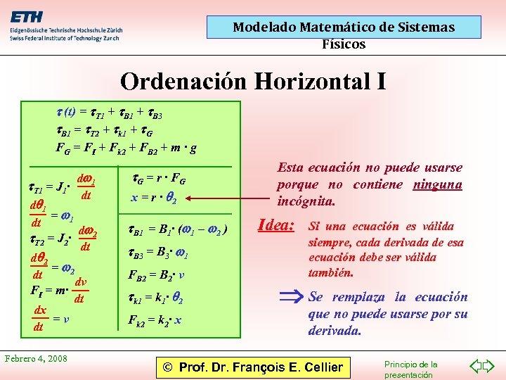 Modelado Matemático de Sistemas Físicos Ordenación Horizontal I t (t) = t. T 1