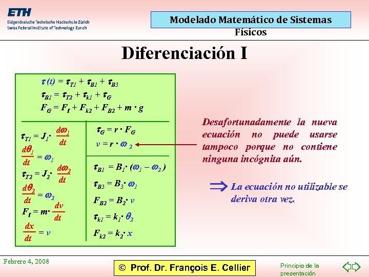 Modelado Matemático de Sistemas Físicos Diferenciación I t (t) = t. T 1 +
