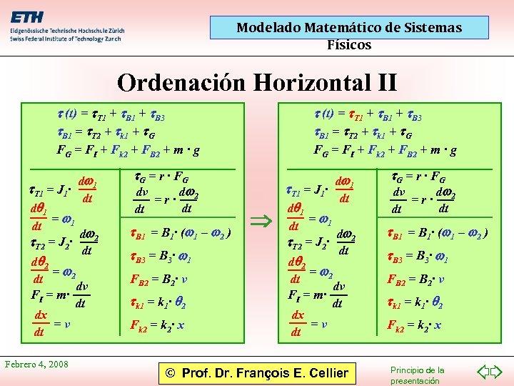 Modelado Matemático de Sistemas Físicos Ordenación Horizontal II t (t) = t. T 1