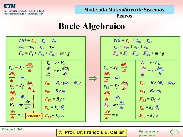 Modelado Matemático de Sistemas Físicos Bucle Algebraico t (t) = t. T 1 +