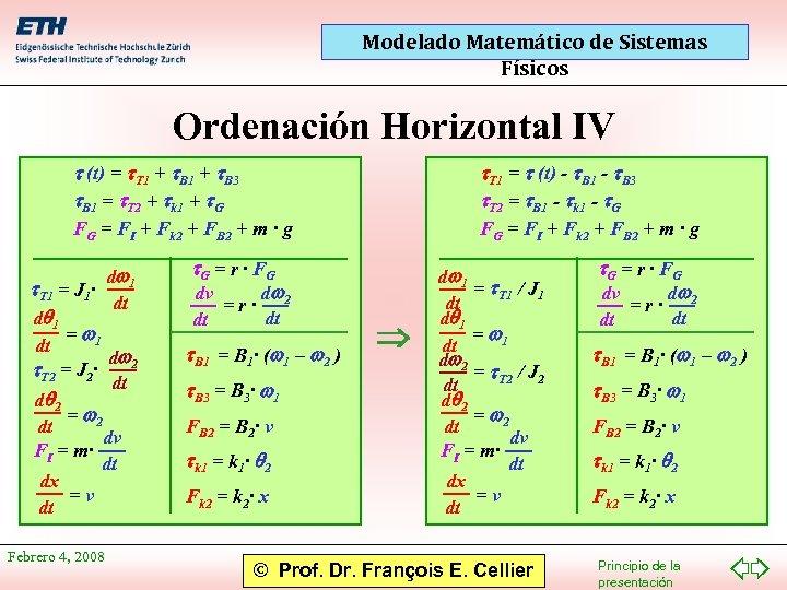 Modelado Matemático de Sistemas Físicos Ordenación Horizontal IV t (t) = t. T 1