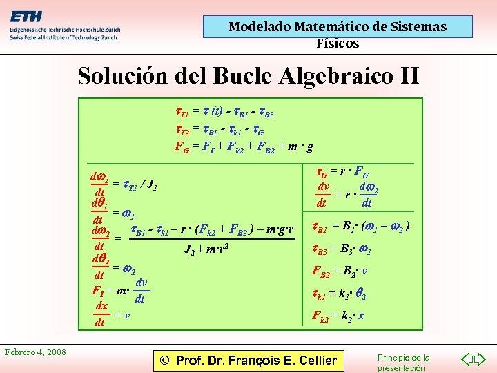 Modelado Matemático de Sistemas Físicos Solución del Bucle Algebraico II t. T 1 =