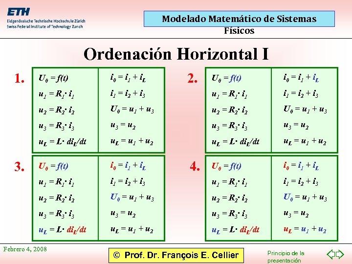 Modelado Matemático de Sistemas Físicos Ordenación Horizontal I 1. i 0 = i 1