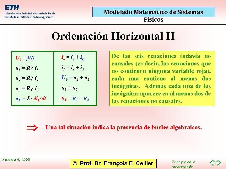 Modelado Matemático de Sistemas Físicos Ordenación Horizontal II U 0 = f(t) i 0