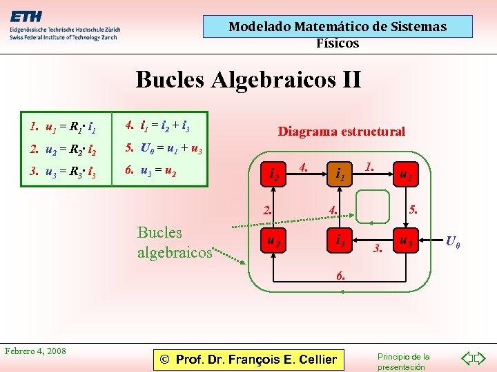 Modelado Matemático de Sistemas Físicos Bucles Algebraicos II 1. u 1 = R 1·