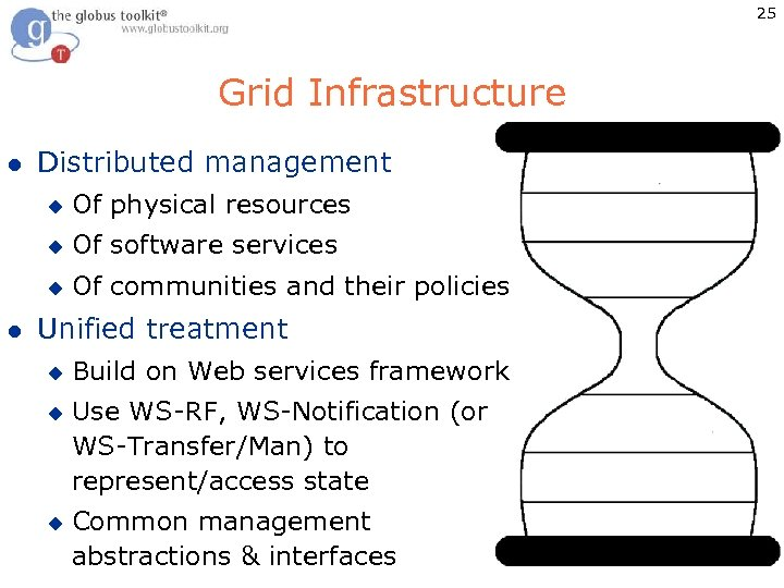 25 Grid Infrastructure l Distributed management u u Of software services u l Of
