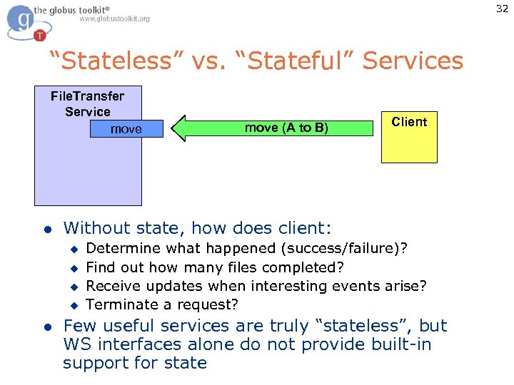 "32 ""Stateless"" vs. ""Stateful"" Services File. Transfer Service move l Client Without state, how"