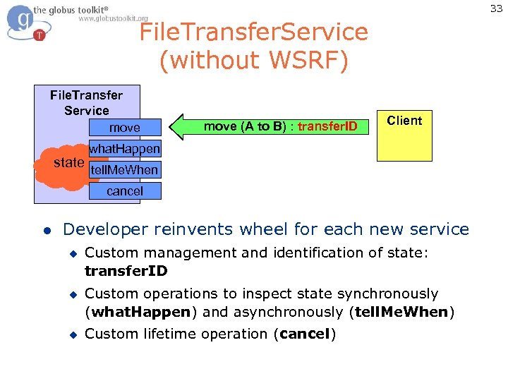 33 File. Transfer. Service (without WSRF) File. Transfer Service move (A to B) :
