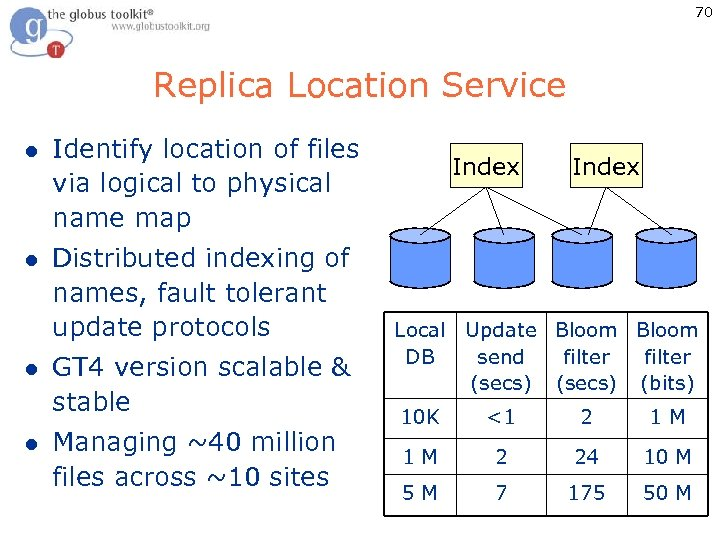 70 Replica Location Service l Identify location of files via logical to physical name