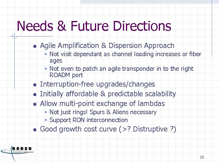 Needs & Future Directions n Agile Amplification & Dispersion Approach w Not visit dependant