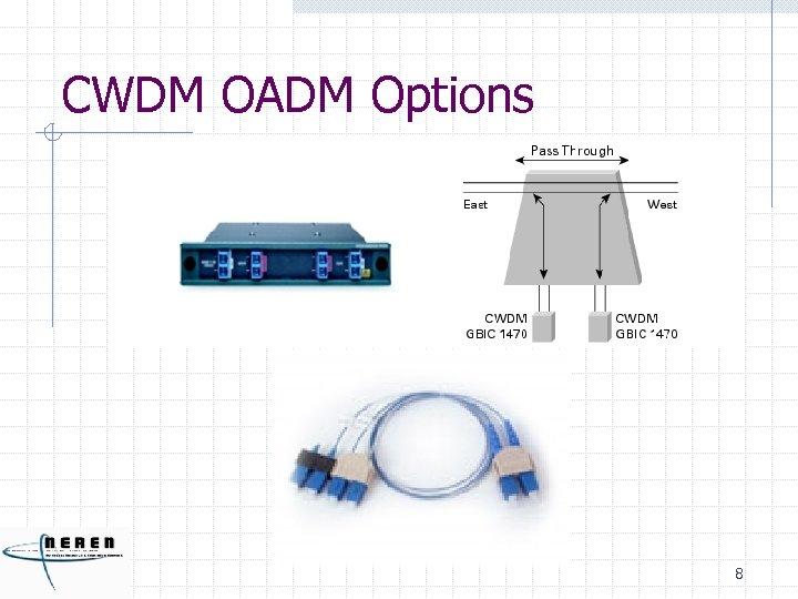 CWDM OADM Options 8