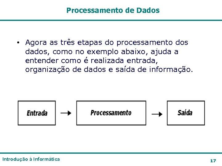 Processamento de Dados • Agora as três etapas do processamento dos dados, como no