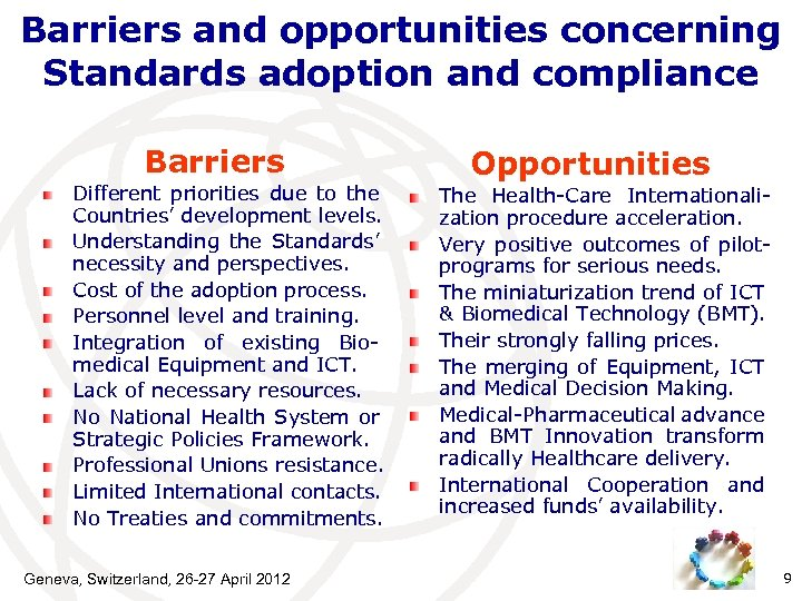 Barriers and opportunities concerning Standards adoption and compliance Barriers Different priorities due to the