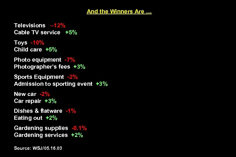 And the Winners Are … Televisions – 12% Cable TV service +5% Toys -10%