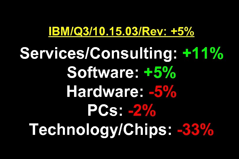 IBM/Q 3/10. 15. 03/Rev: +5% Services/Consulting: +11% Software: +5% Hardware: -5% PCs: -2% Technology/Chips: