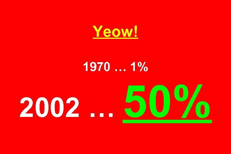 Yeow! 1970 … 1% 2002 … 50%