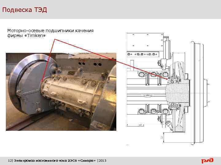 Подвеска ТЭД Моторно-осевые подшипники качения фирмы «Timken» 12| Электровоз постоянного тока 2 ЭС 6
