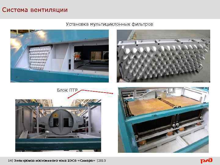 Система вентиляции Установка мультициклонных фильтров Блок ПТР 14| Электровоз постоянного тока 2 ЭС 6